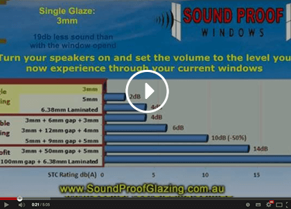 Reduce Noise with secondary glazed soundproof windows. Better soundproofing than with double glazed windows